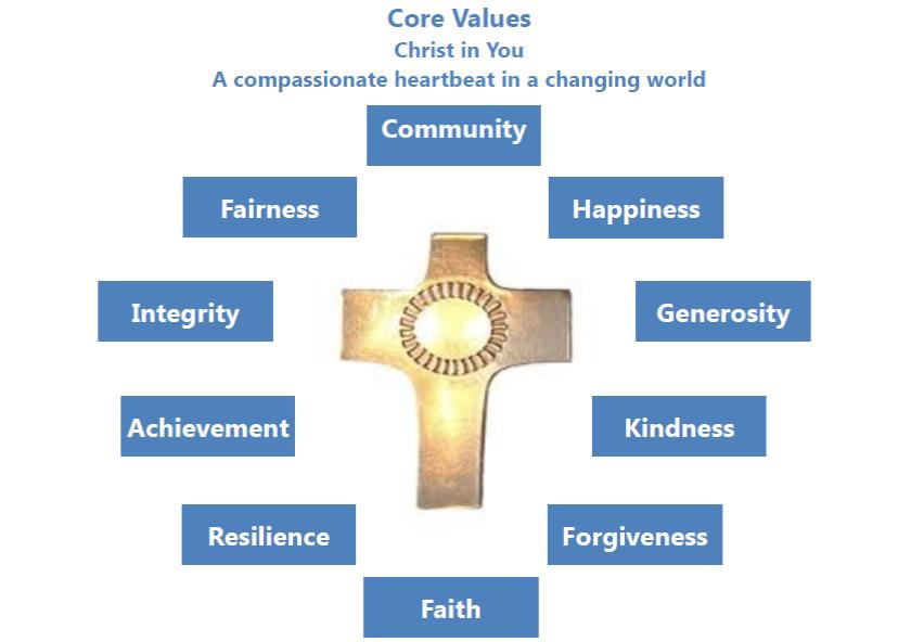 Core Values 3